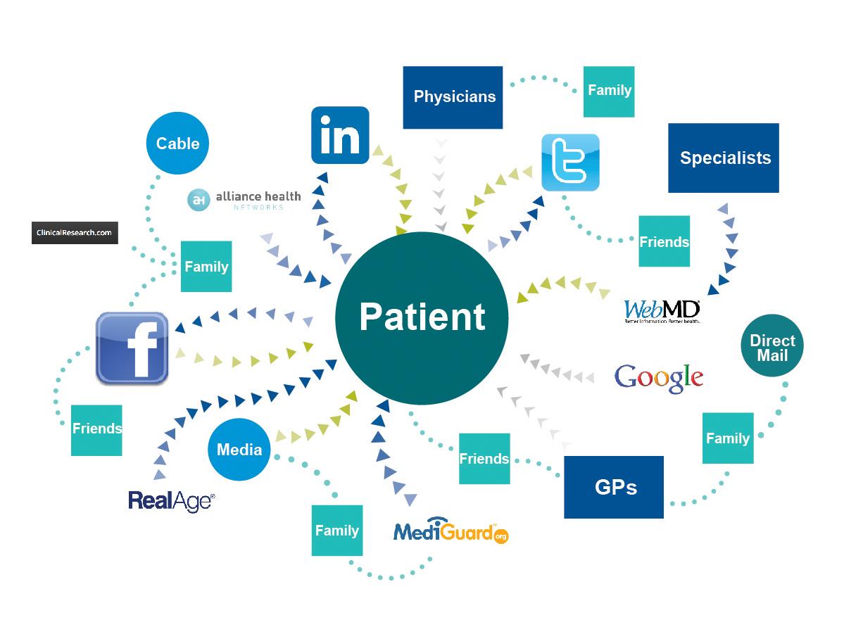patient accounts services